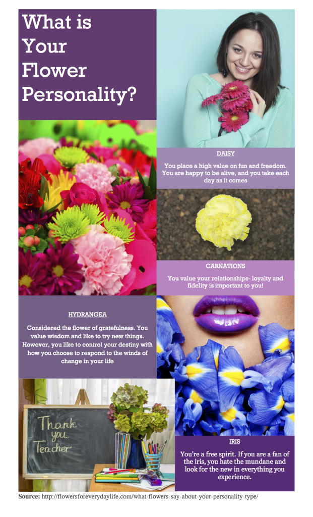 What the Flowers you pick say about your Personality Type
